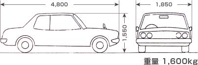 parkingCarSize